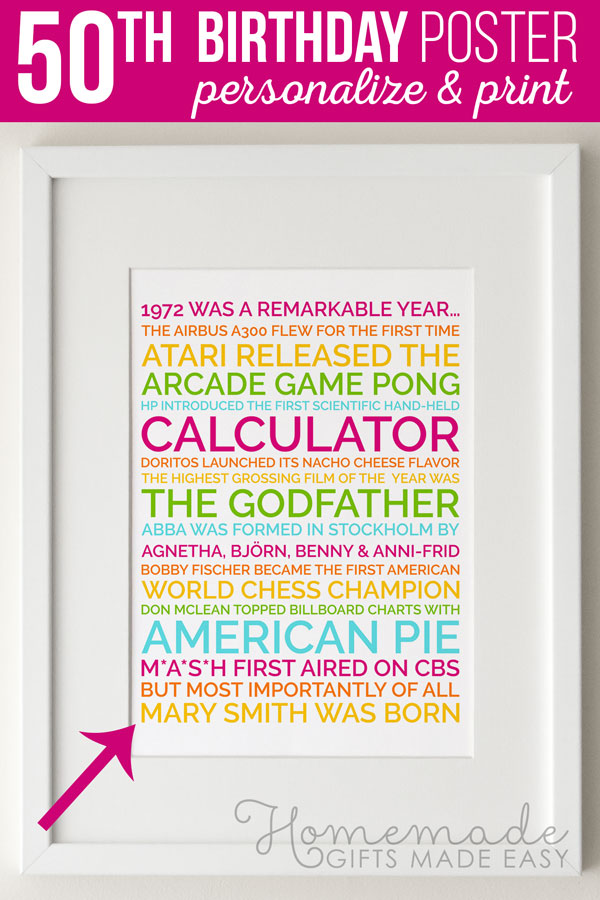 Personalized Poster Unique 50th Birthday Gift