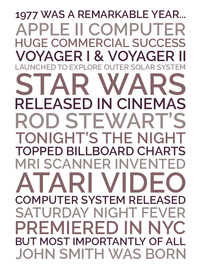 40th birthday poster preview