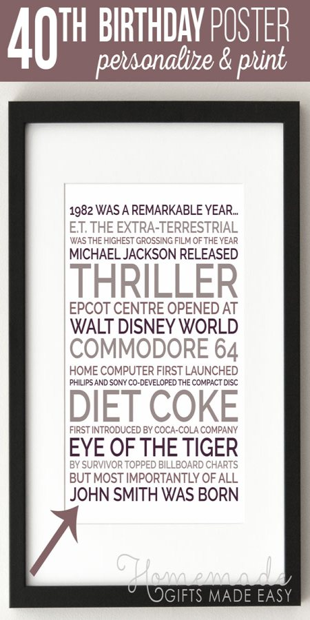 personalized poster 40th birthday gift