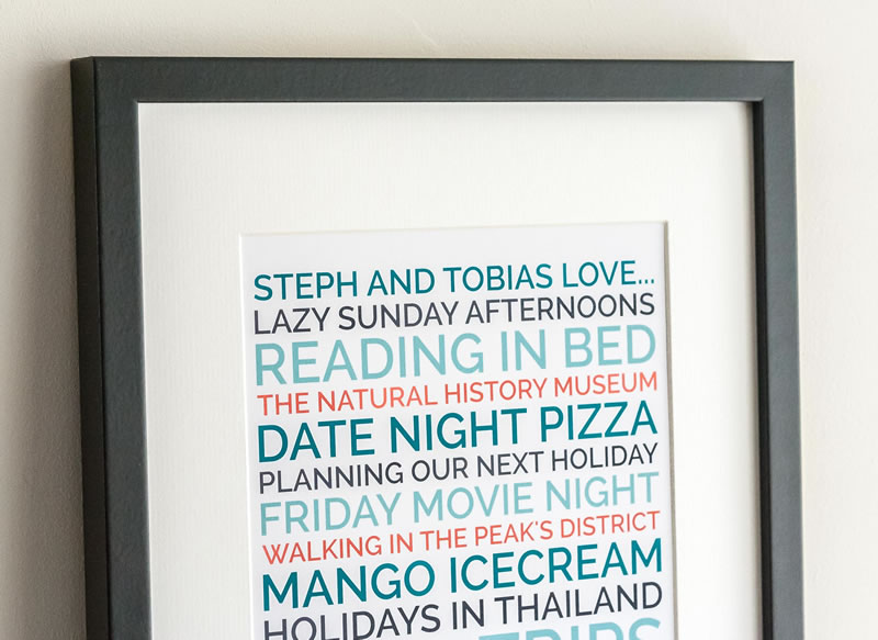personalized poster gift for boyfriend
