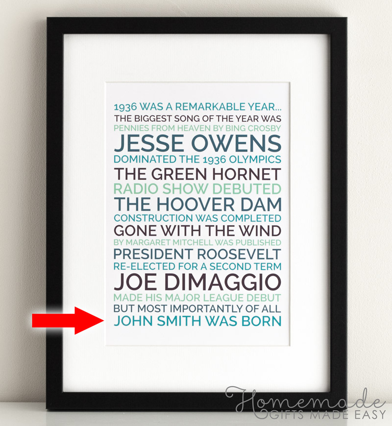 personalized poster 80th birthday gift