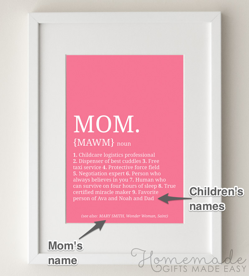 mom definition personalized poster
