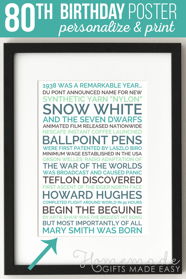 Create a personalized poster 80th birthday gift
