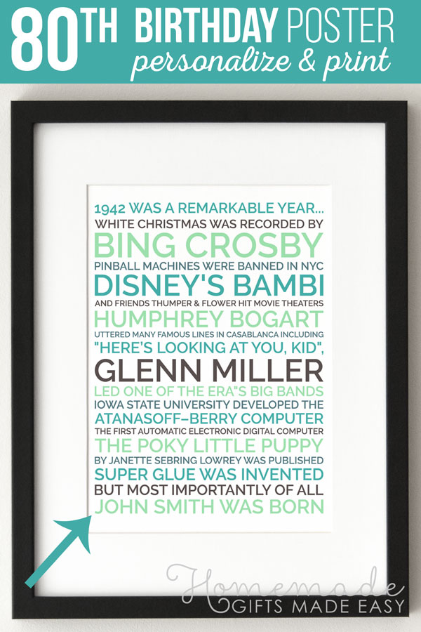 Personalized 80th Birthday Poster Gift
