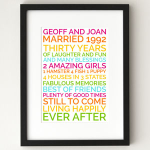 wedding anniversary gift marriage statistics poster