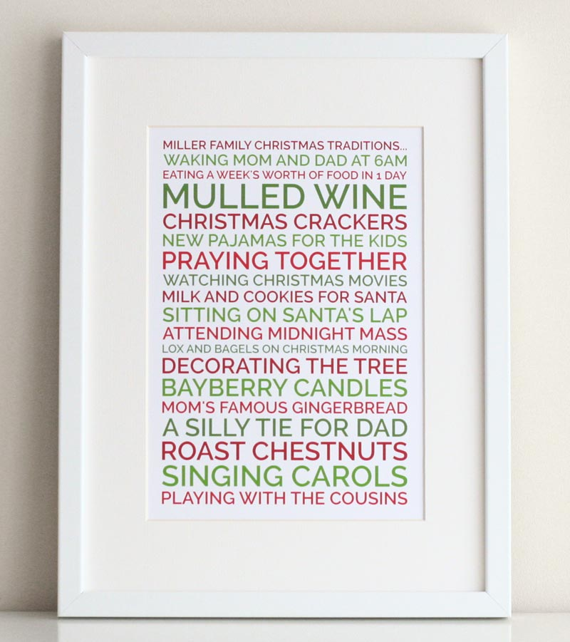 Surprising Create A Personalized Poster Christmas Gift Easy Diy Christmas Decorations Tissureus