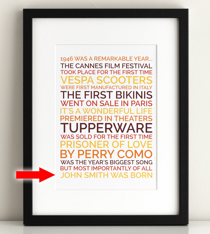 personalized poster 70th birthday gift