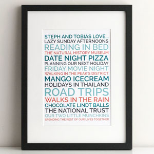 personalized couples likes poster