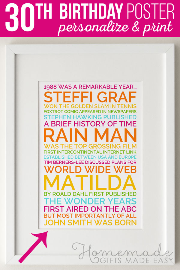 Create a personalized poster 30th birthday gift
