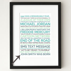 30th birthday personalized poster