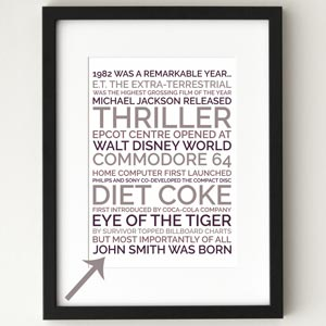 40th birthday personalized poster