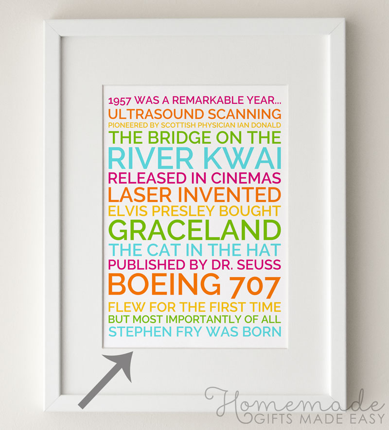 60th birthday personalized poster gift