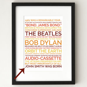 Personalized Poster 60th Birthday Gift