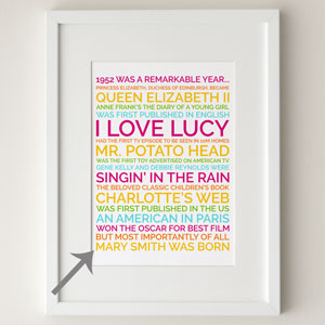 70th birthday personalized poster